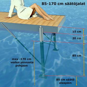 Pukkilaiturin korkeuden mitoitus suhteessa veden pintaan.